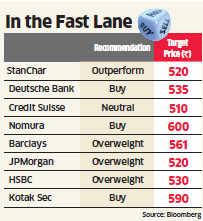 Brokerages upgrade target price as Tata Motors' net triples in Q1