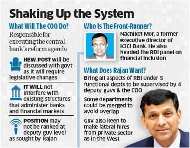 RBI board approves Raghuram Rajan's proposal for overhaul, Nachiket Mor may be COO