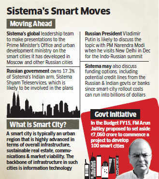 Sistema JSFC plans to approach the Indian government with a proposal to develop smart citieson the lines of projects it has implemented back at home.