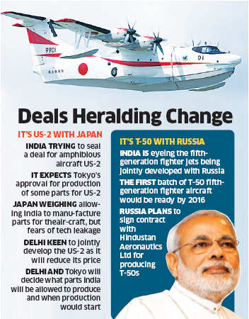 Arms co-production, designing with foreign allies could take off during Narendra Modi's Japan trip