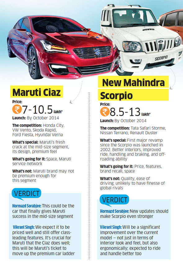 Carmakers line up slew of launches; bet on turnaround for auto sector after a 2-year slowdown