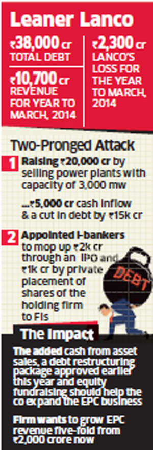 Lanco Infratech puts plants with 3,000 MW capacity on sale to reduce debt