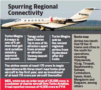 Megha Airways looks to sell majority stake