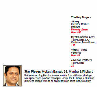 India's ecommerce poised at $43 bn in 5 years: Meet the key growth leaders