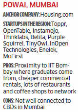 Powai, Koramangala & Okhla: A close look at India's startup hubs