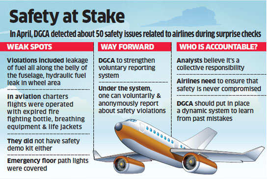 DGCA surprise checks reveal leading airlines violating safety procedures