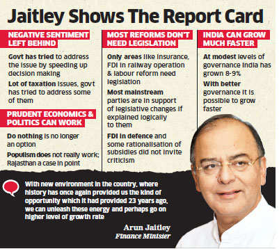 Finance Minister Arun Jaitley hints at making changes in land acquisition law