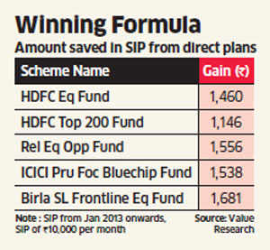 Unlike financial institutions, retail investors slow to warm up to direct plans of mutual funds