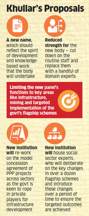 Cabinet note proposes new identity, role for Planning Commission