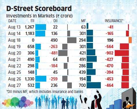 LIC trims holding in blue-chip stocks; creating corpus to invest in share sales of PSUs
