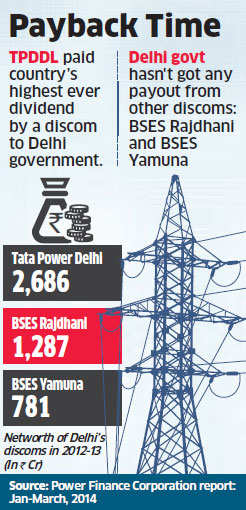 Tata Power Delhi Distribution (TPDDL) pays over Rs 61-crore