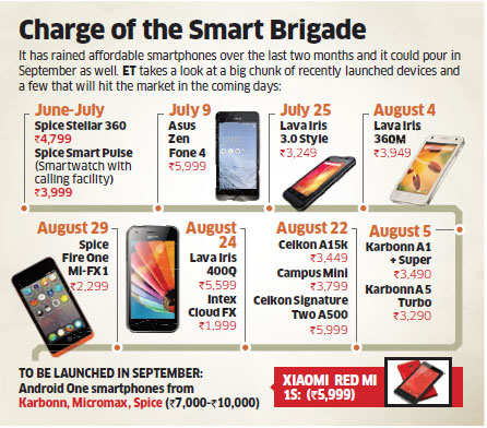 How Firefox-powered smartphones from Intex and Spice are set to