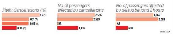 Can SpiceJet's COO Sanjiv Kapoor turn around the cash-strapped airline?