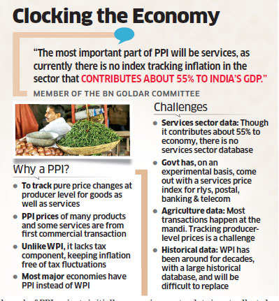 Government sets up a panel to devise new Producer Price Index to replace Wholesale Price Index