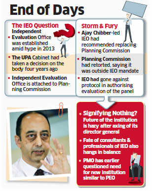 Narendra Modi-led government axes Ajay Chibber amid questions over Independent Evaluation Office