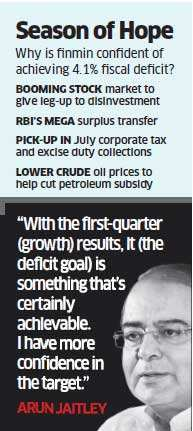 Mega surplus transfer by RBI ends NDA government's fiscal woes