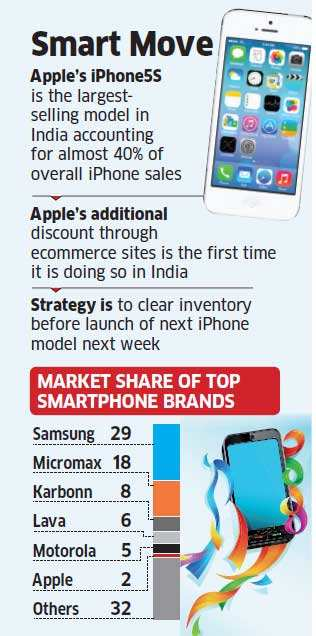 Apple offers extra margin to e-tailers to clear stocks ahead of new model launch, move upsets carts