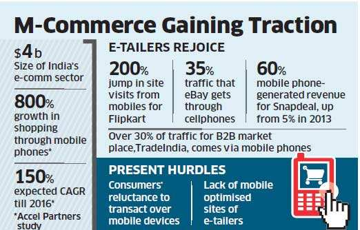 Low-cost smartphones fuel staggering shopping through mobile phones growth