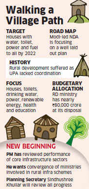 Narendra Modi for convergence of ministries to get rural infrastructure programmes on right track