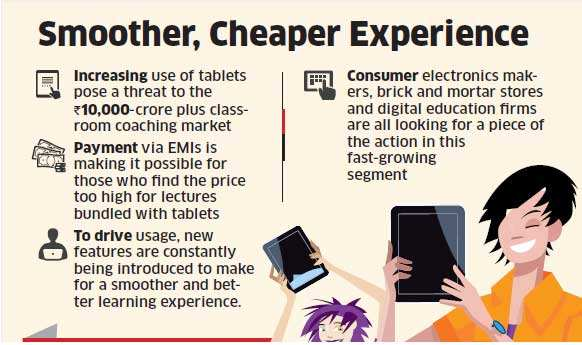 Kota's Passé: Tablets Bring Classes Within Your Grasp