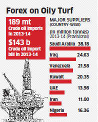 Forex of $3 billion at stake: India to push for cut in crude premium rates