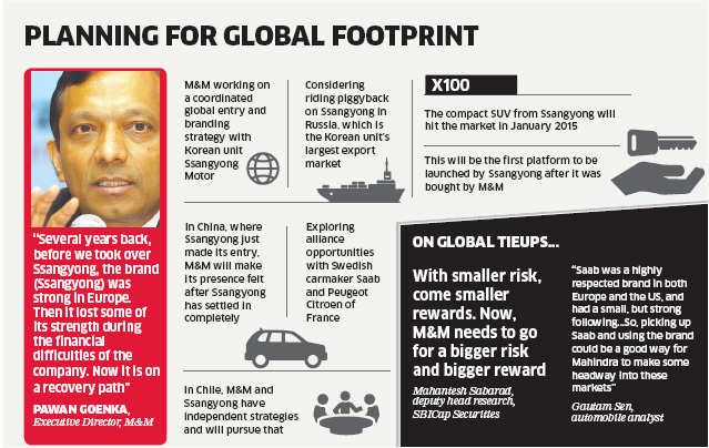 Mahindra and Mahindra planning alliances with global players like Ssangyong, Saab and Peugeot Citroen