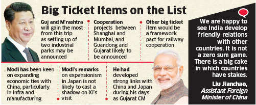 Chinese President Xi Jinping to come one day ahead with birthday gifts for PM Narendra Modi