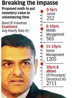 Tata Groups'  chief ethics officer Mukund Rajan-led task force proposes CSR math for corporates