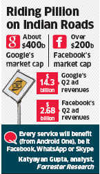 Google's Android One smartphones to help bolster Facebook's growth in India