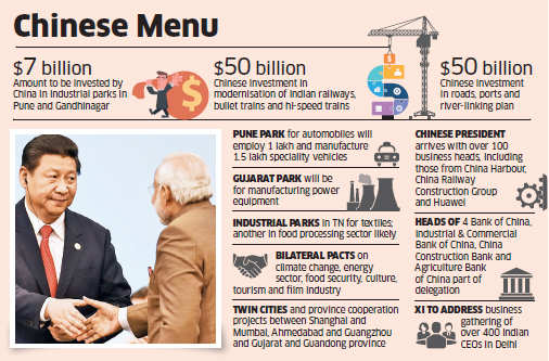 China President Xi's India visit: Beijing to make $100-billion investment commitment, but proposed visa pact put off