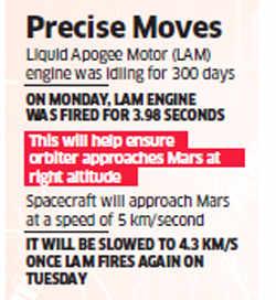 Mars Orbiter Mission: ISRO on verge of creating space history