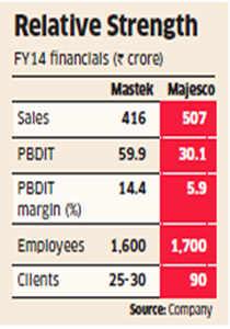 Mastek gains 34% in past week; to reap dividends on demerger plans