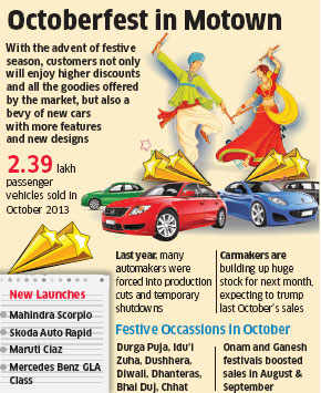 October to be a bumper month for carmakers