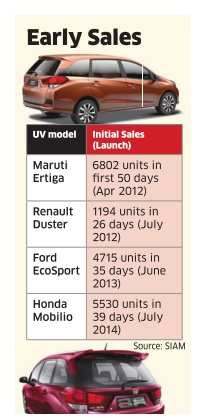 Mobilio outsells Ertiga, Innova in its debut month