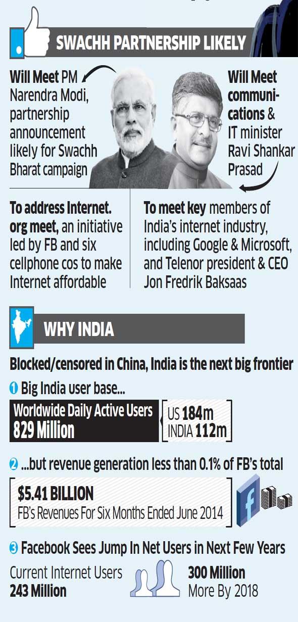 Facebook founder Mark Zuckerberg in New Delhi, to meet PM Narendra Modi