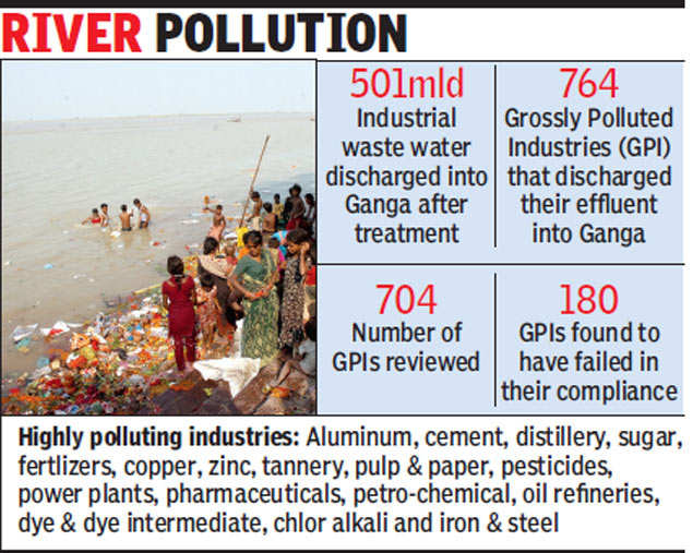 Stop Polluting Ganga Or Shut Shop Uma Bharti The