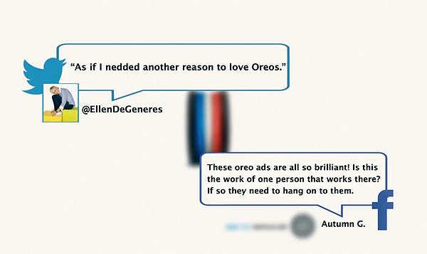 Oreo 100th Digital Birthday bash saw a 280% increase in FB shares!