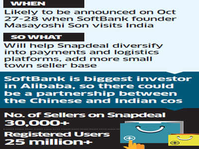 d7588dc32c1 Softbank s  650 million investment to value Snapdeal at  2 billion ...
