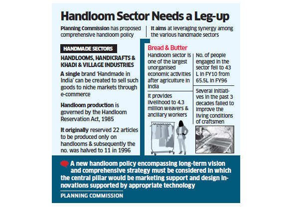 Plan panel proposes handloom policy to create 'Handmade in India' brand for selling goods to niche markets