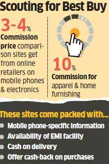 Shoppers log on to comparison portals for picking up best deals