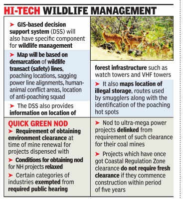 Geographic information system to speed up green approvals for industrial purposes