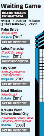 Consumer activism: Buoyed by social media and pro-consumer courts, homebuyers take on errant builders