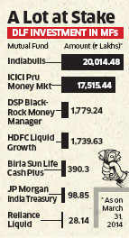 Another blow to DLF; MFs not allowing to redeem Rs2K-crore investments