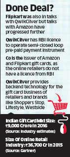 Amazon rachète la première start-up indienne QwikCilver Solutions, société spécialisée dans les cartes-cadeaux