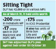 UTI Mutual Fund almost allows DLF to redeem investments despite Sebi ban