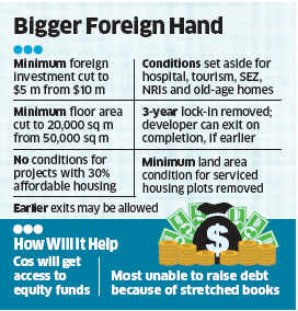 Government relaxes FDI norms for construction, real estate sector