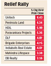 Realty, construction stocks like DLF, HDIL surge on easier FDI norms