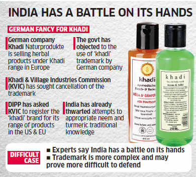 Government objects to German company Khadi Naturprodukte using khadi trademark