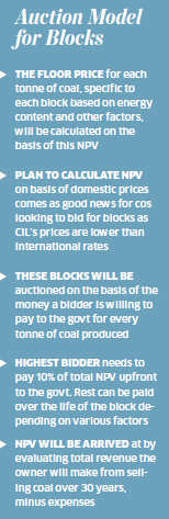 Domestic prices to be basis for valuing coal for auction