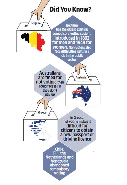 an analysis of compulsory voting in australia The conclusion of the analysis is that compulsory voting seems to be useful for several industrial evaluating compulsory voting: australia in.